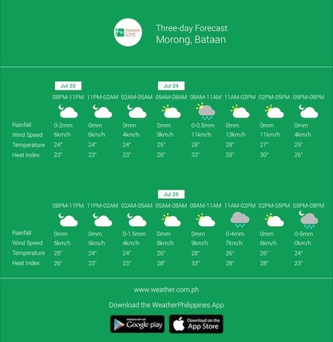 WeatherPhilippines Mobile App