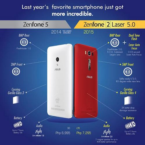 Asus-ZenFone-2-Laser-Specs